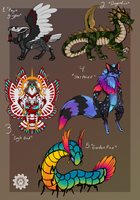 Scribble Adopts OTA, Paypal batch 2 [closed]