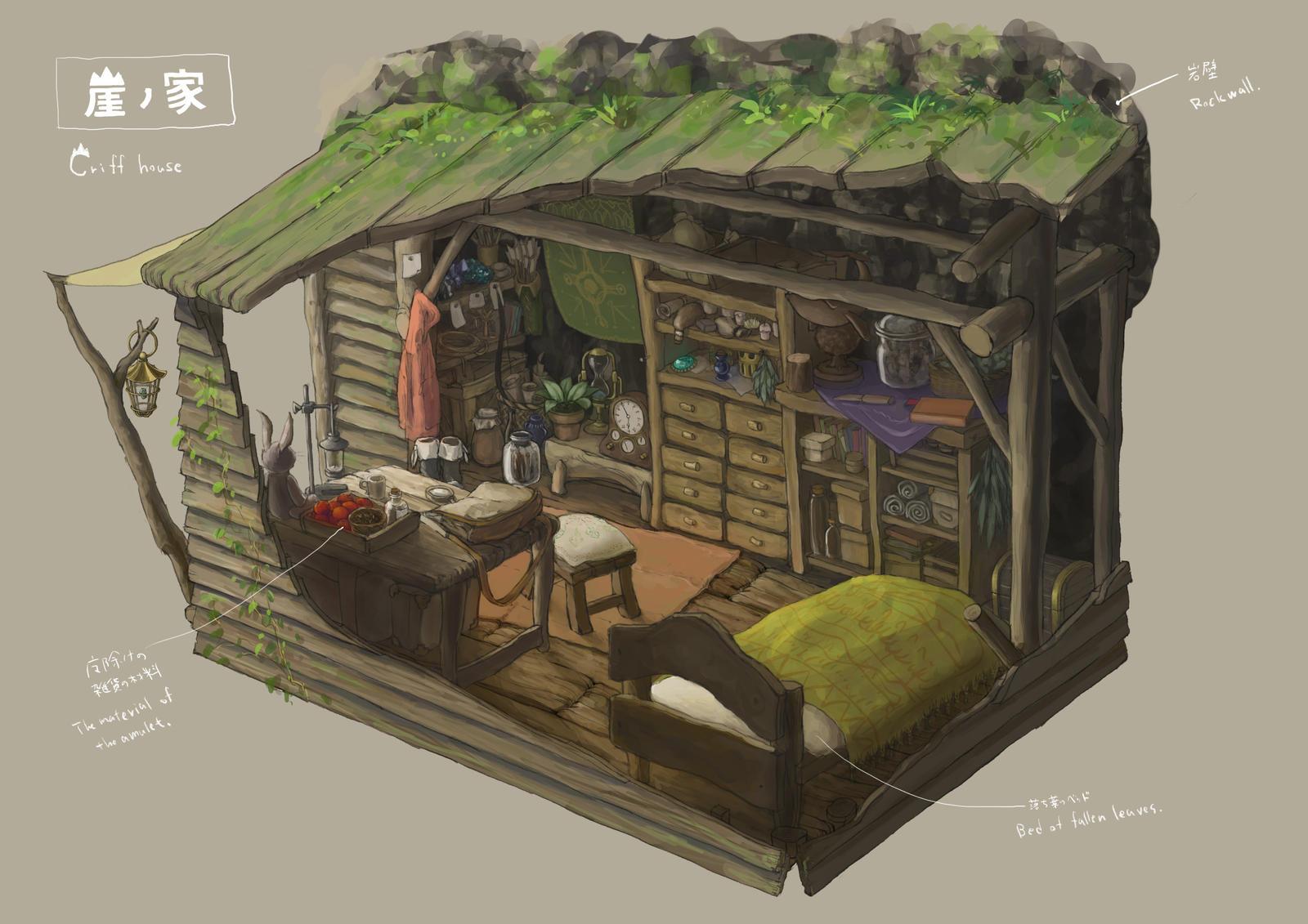[SVIGNORE] Criff house in Amie Village by Nonohara-Susu