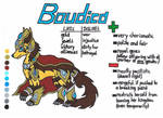 Queen Boudica the Mightyena (ref) by LuWickios97