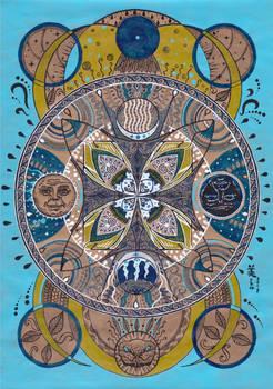 Mandala - Water
