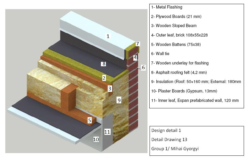 Flat Roof Isometric Drawing By Mikegrafics On Deviantart