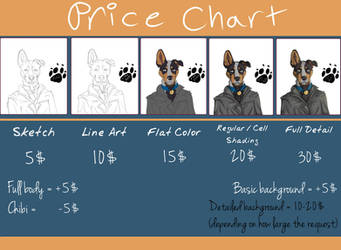 Price Chart by WildSpirit-911