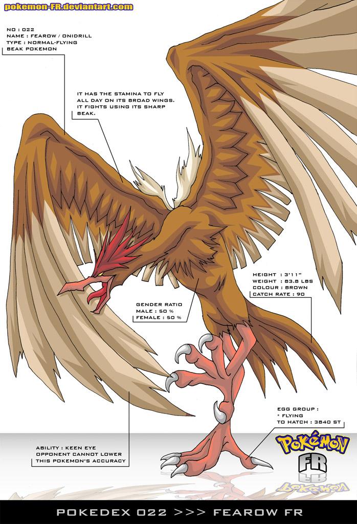 Pokemon Fusion: Nidorow by handraw on DeviantArt