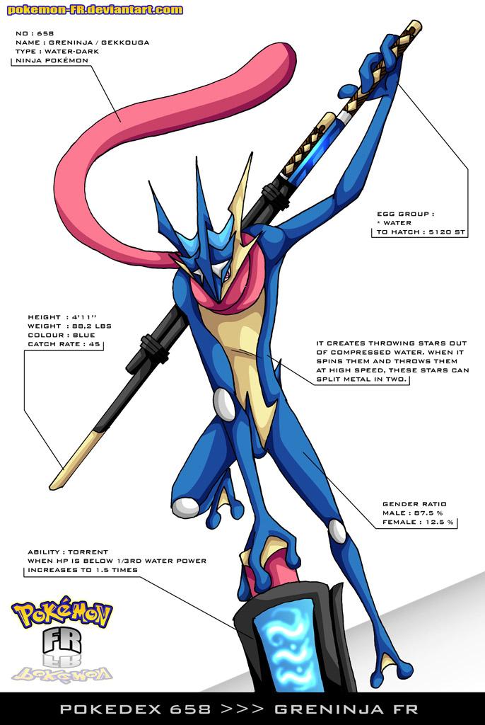Pokedex 658 - Greninja FR by Pokemon-FR