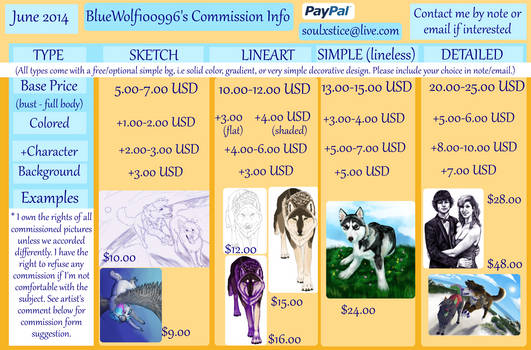 Commission Info Sheet