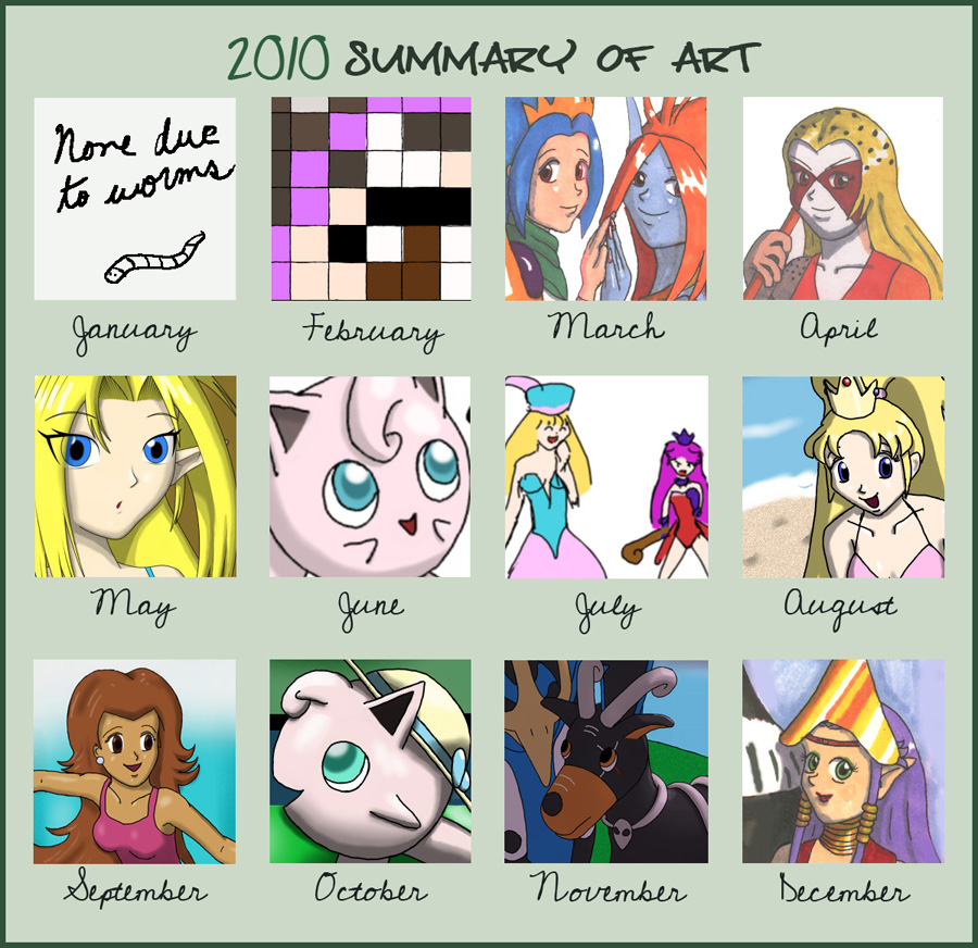 2010 Art Summary by StaciNadia