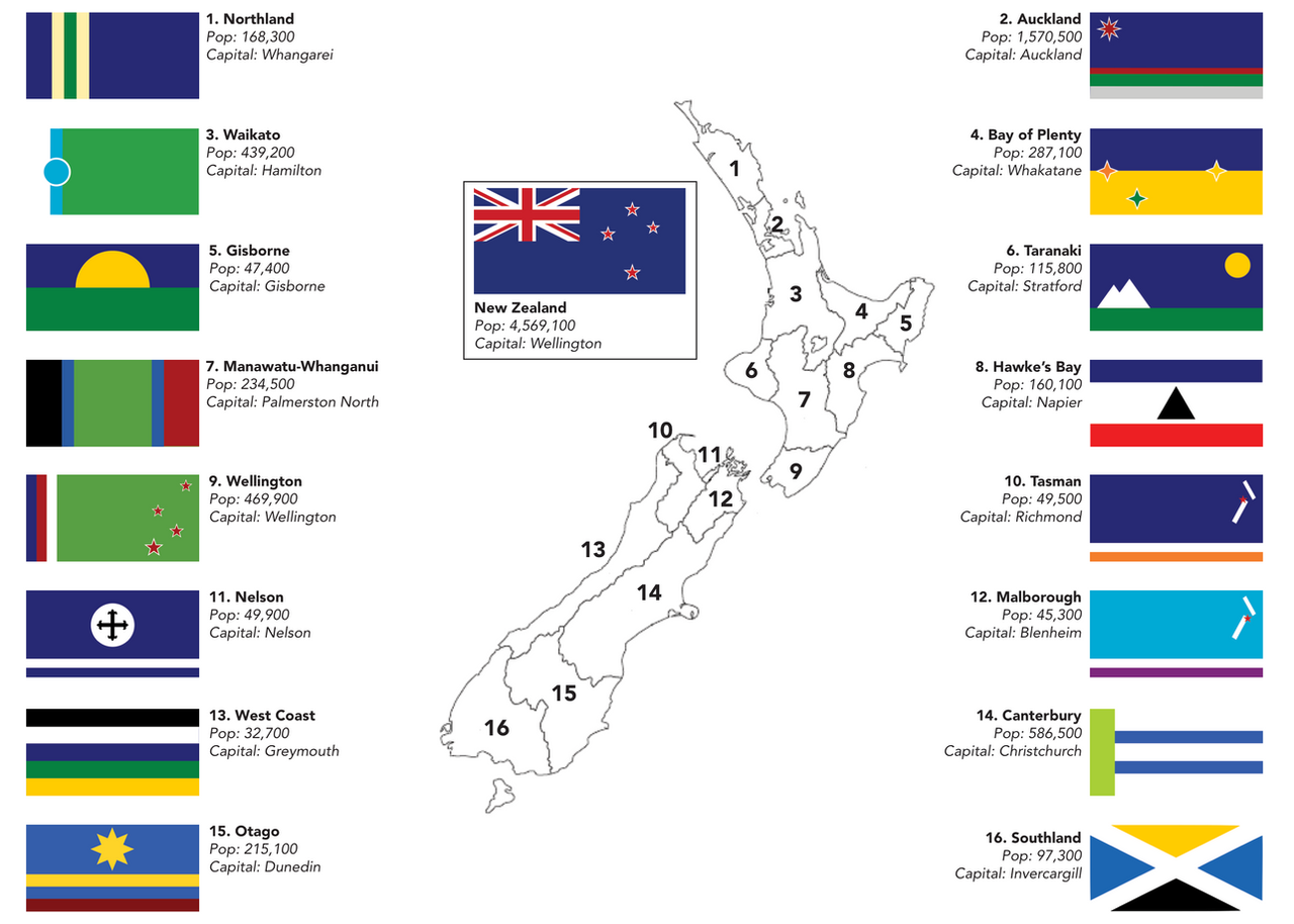 how to draw new zealand flag