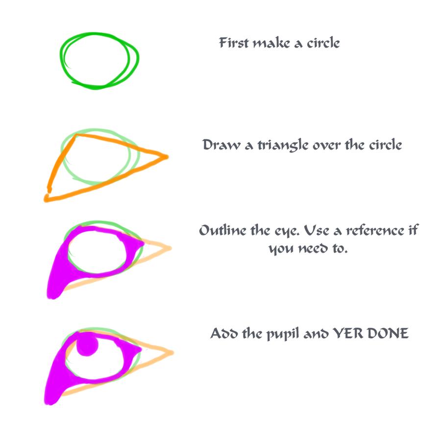 Wolf Eye Tutorial By Lurkingphantom On Deviantart How To Draw