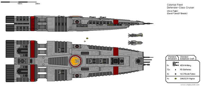Defender-class Cruiser