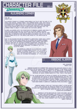 Alejandro and Ribbons [Gundam 00 AU]