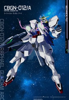 Raphael Gundam Arc Poster