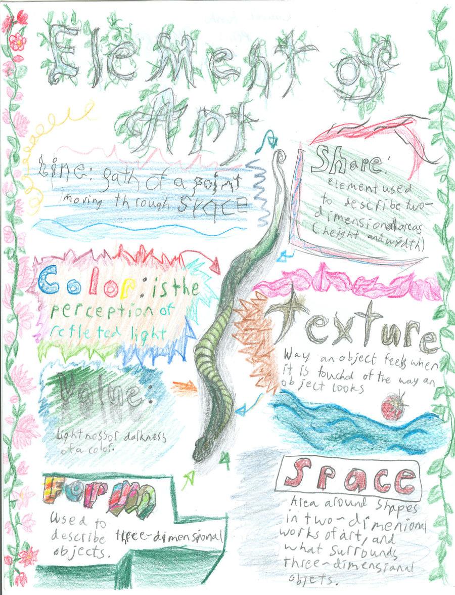 Seven Elements Of Art : Elements of art by lerua on deviantart