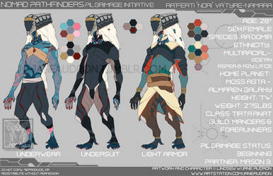 Character Sheet - NP: Ra'ferti Va'tyre-Namara by Jane2Audron