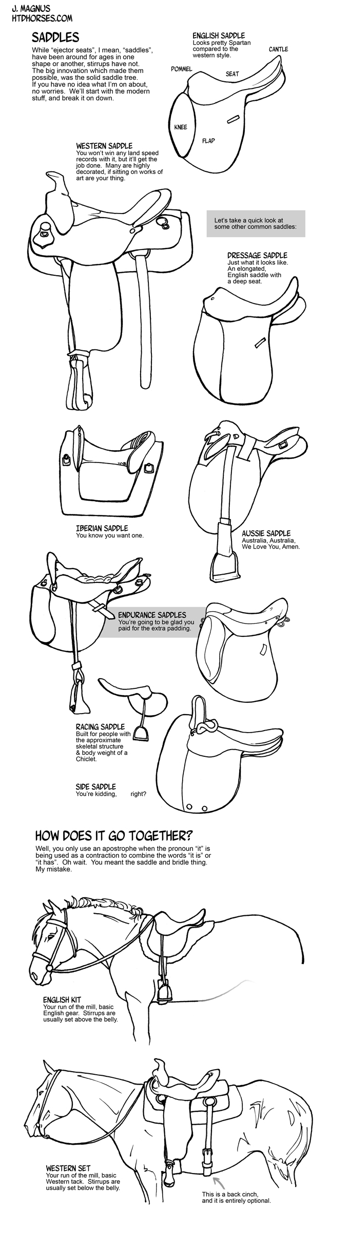 how to make a stock saddle