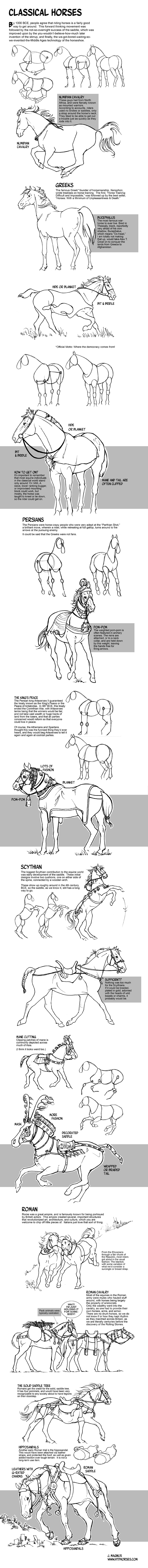 How to Draw Horses of the Classical World