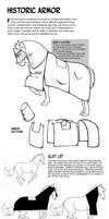 Historic Horse Armor