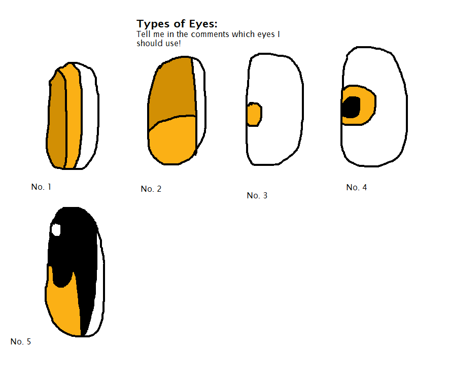 Types of eyes. by LocoLies