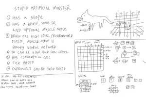 Stupid Artificial Monster Basis
