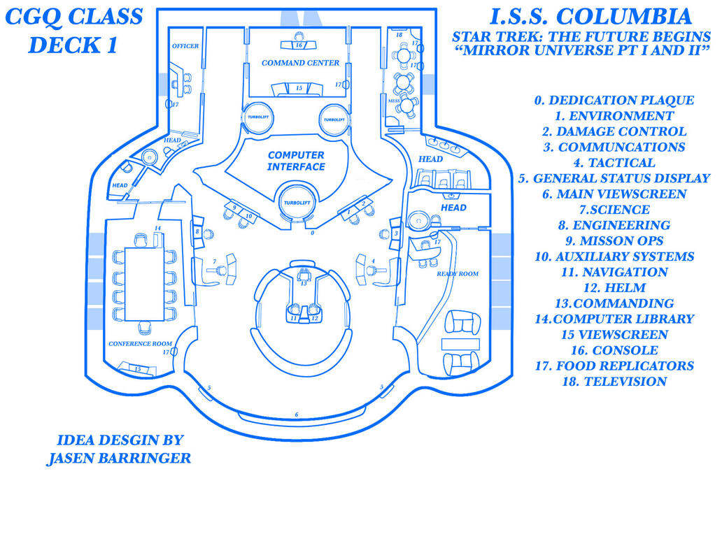 I.S.S. COLUMBIA by CaptainBarringer