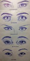 Eyes by Race