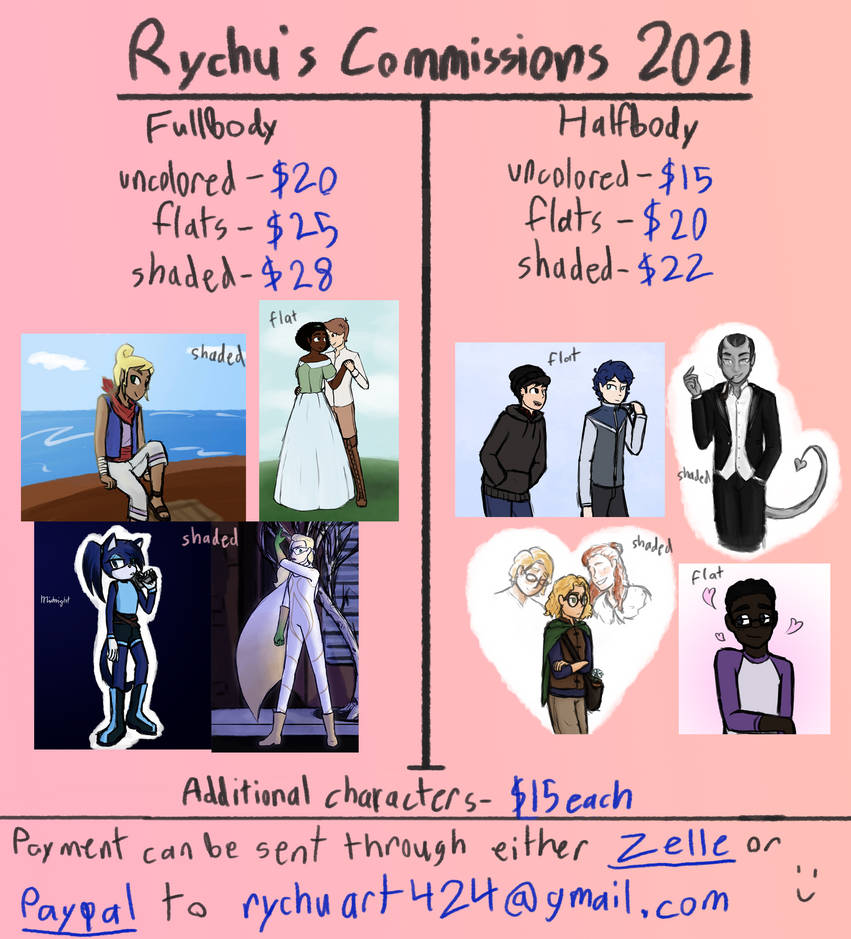 Commission sheet 2021
