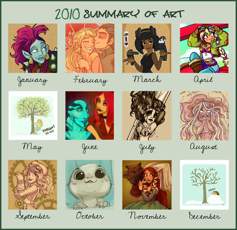 2010 summary by StressedJenny