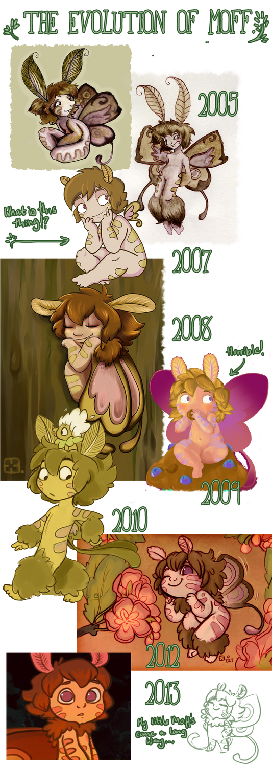The Evolution of Moff by StressedJenny