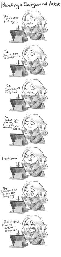How to read a Storyboard artist.
