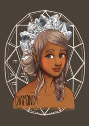 Birthstones: Diamond