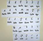 Ranqa: Script and letter names