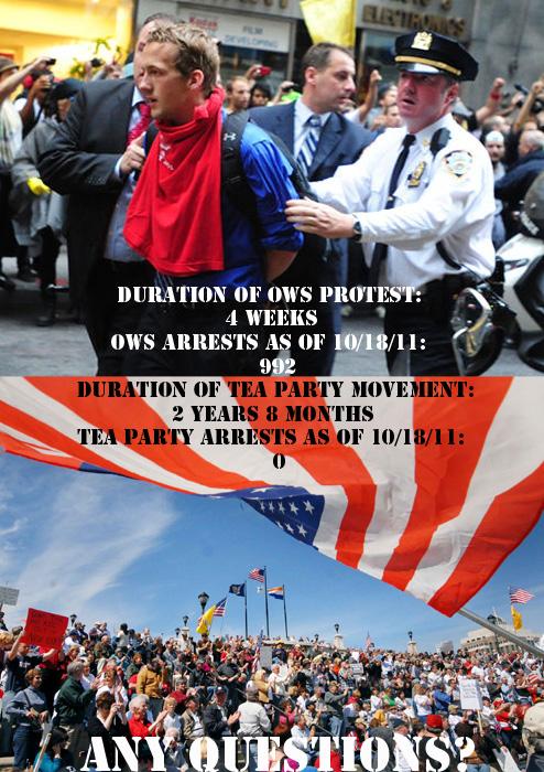 T Party vs OWS Arrests by BluePhoenixx