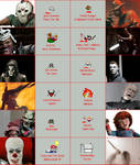 Movie Maniacs Icons-Series One