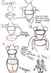 Curve tutorial.