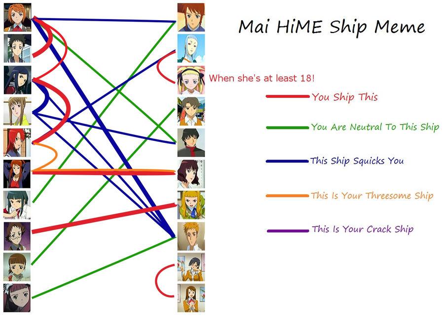 Mai-Hime Ship Meme by mandygirl78