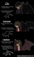 Types of Demons