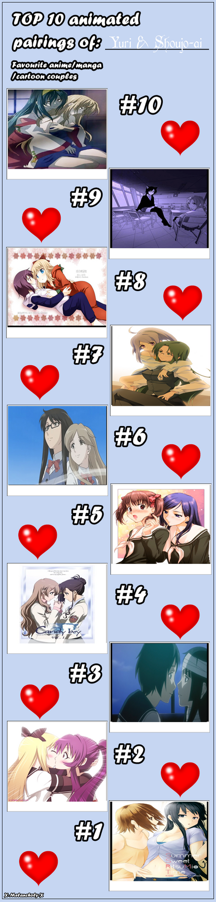 My Top 10 Yuri Couples Meme by somniumtextrix