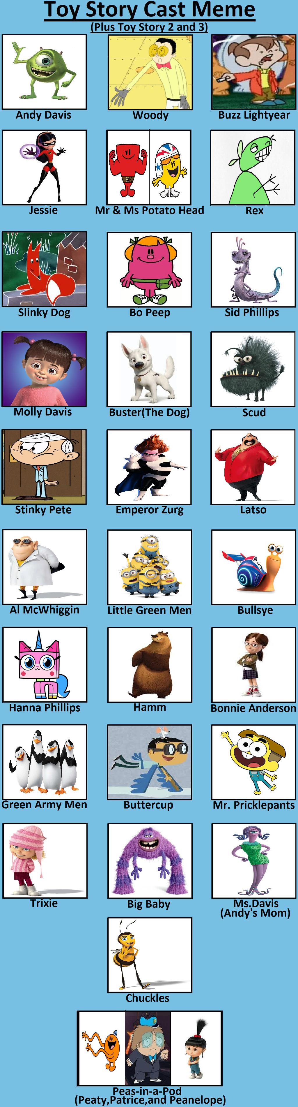 Toy Story Cast Meme By Blaze On Fire On Deviantart