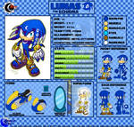 Lunas the Echidna Character Sheet