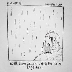 Find Chaffy - rain