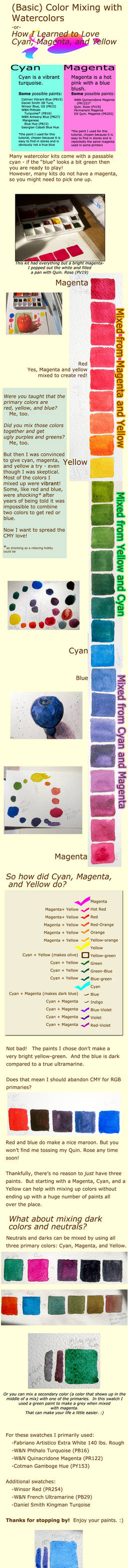Very Basic CMY color mixing