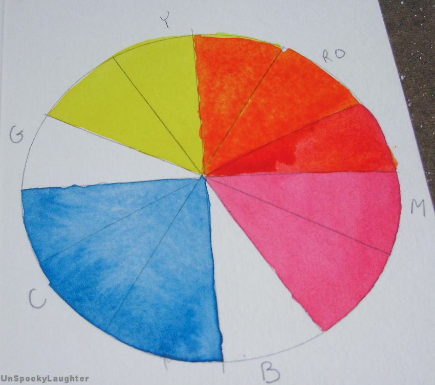 Colorwheel-tutorial-5 by unSpookyLaughter