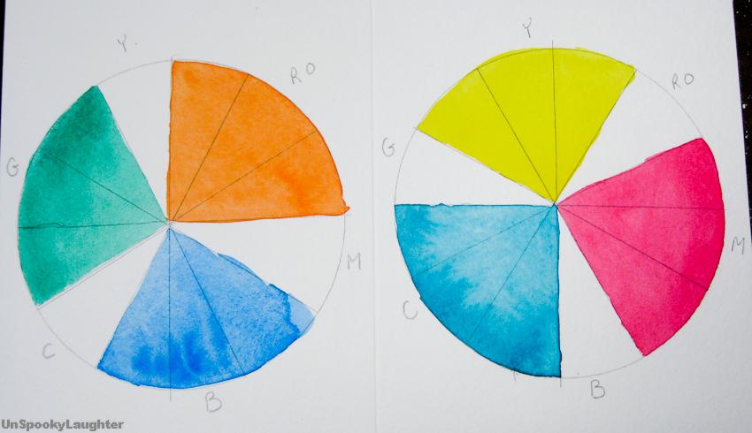 Colorwheel-tutorialcyan-1 by unSpookyLaughter