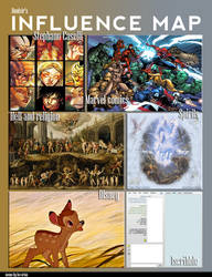 Influence Map: New version