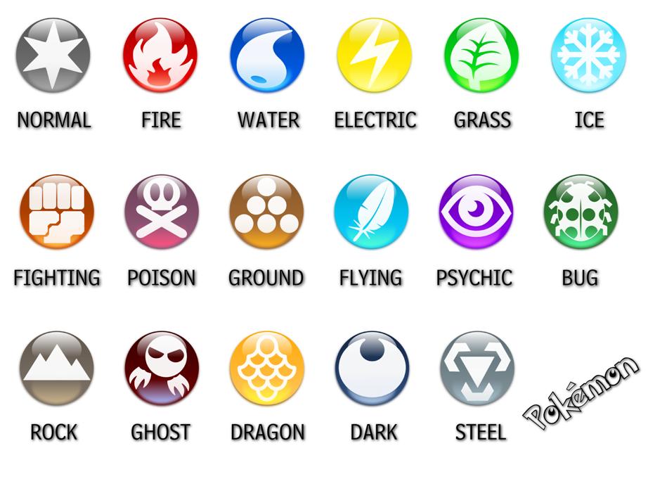 Pokemon Type Symbols By Shibaumino On Deviantart