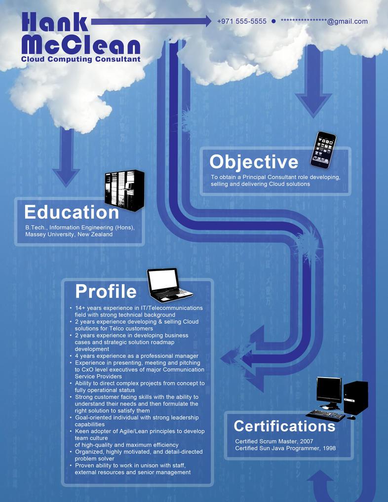 resume cloud computing by orangeresume