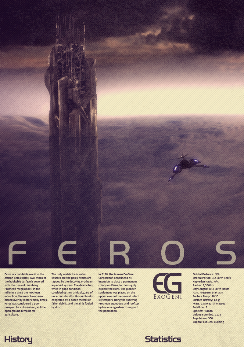 Mass Effect Feros Vintage Poster