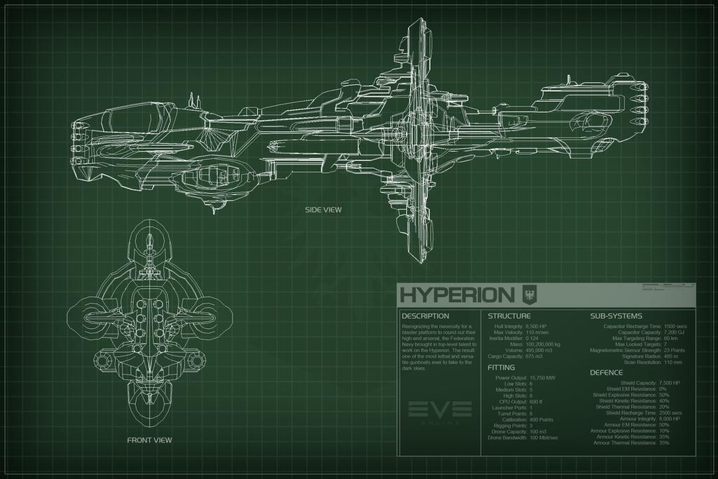 EVE Online Hyperion Schematics by Titch-IX on DeviantArt
