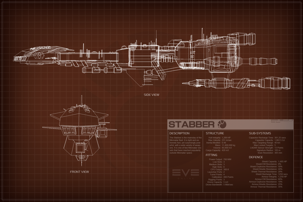 EVE Online Stabber Schematic by Titch-IX on DeviantArt