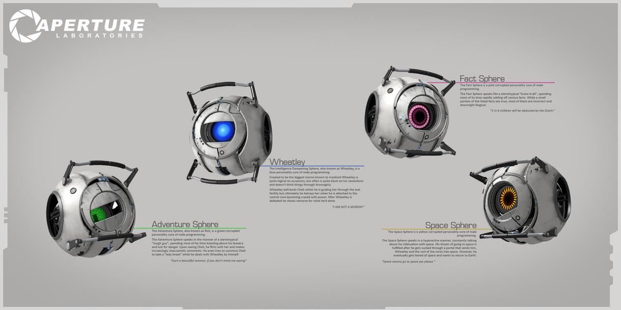 Portal 2 Cores by Titch-IX