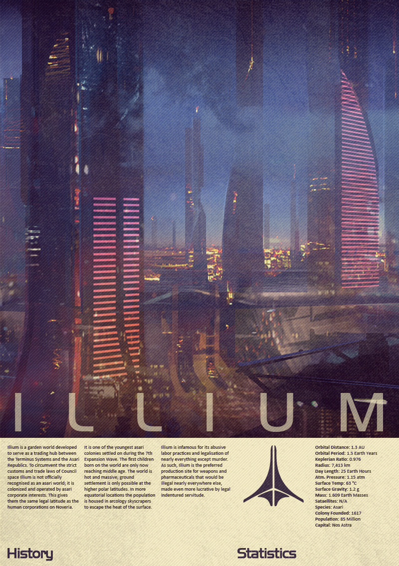 Mass Effect Illium Vintage Poster